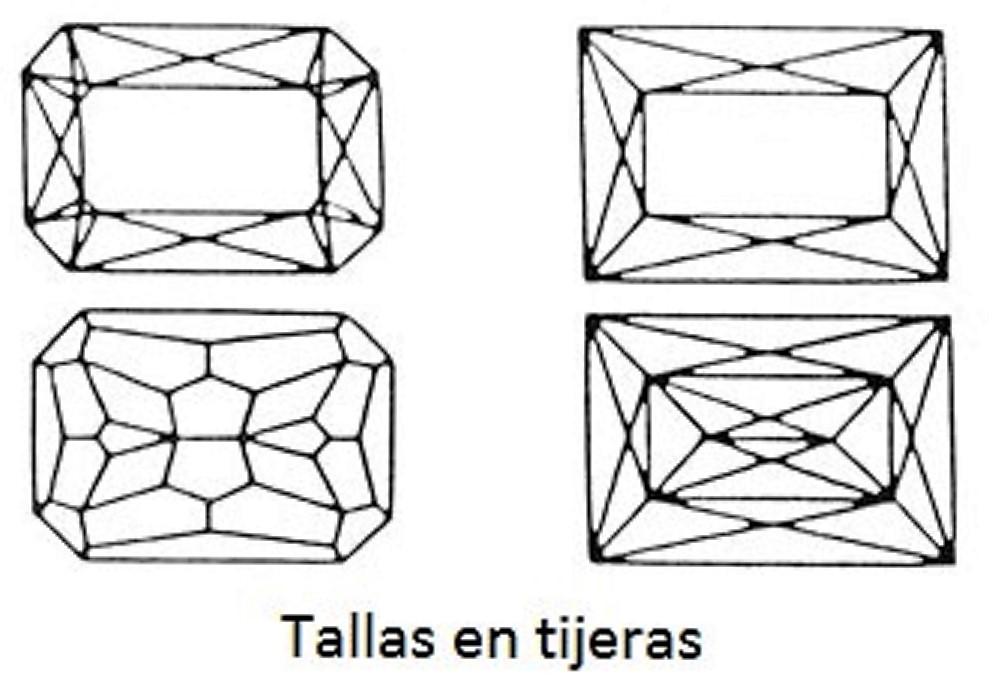 TallasTijeras